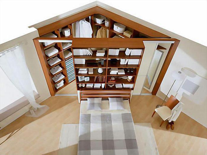 Шкафы для вашего гардероба